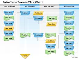 swim lane diagram powerpoint template swim lane powerpoint