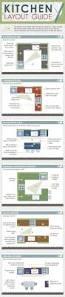 kitchen design tips custom cabinet and bookcase design blog