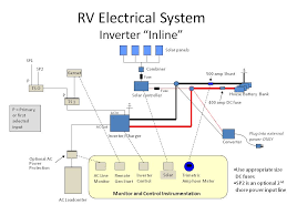 wiring diagram free sample wiring diagram for boat trailer best