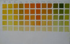 color mixing chart color charts 3 indian yellow color