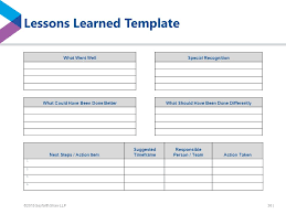 slideplayer com 7966160 25 images 36 lessons learn