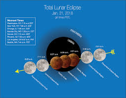Pacific Time Zone Map Super Blue Blood Moon U0027 Coming Jan 31 2018 Nasa