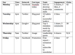 black friday social media campaigns a killer social media strategy social media worldwide