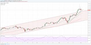 quote btcusd price analysis december 01 bitcoin ethereum bitcoi news