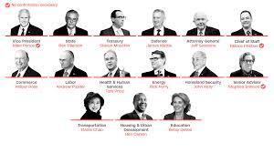 Define Cabinet Departments White Males Dominate Donald Trump U0027s Top Cabinet Posts Cnnpolitics