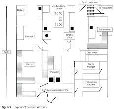 restaurant layout pics ideal kitchen layout for restaurant layout of a man kitchen ideal