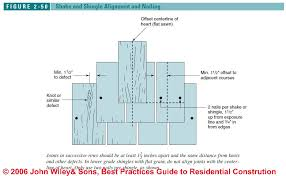 Encyclopedia Wood Joints Pdf by Wood Shingle U0026 Shake Roof Installation Specifications U0026 Details
