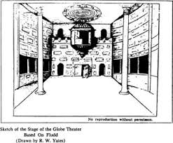 new light on the globe theater by frances a yates the new