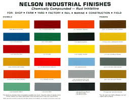 alkyd modified urethane equipment enamel color chart nelson paint