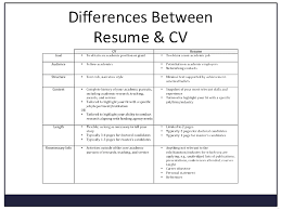 what is the difference between resume and cv resume online builder