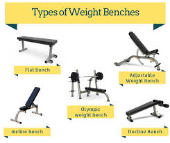 Will Incline Bench Increase Flat Bench Best 25 Adjustable Workout Bench Ideas On Pinterest Bench