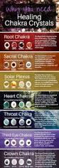solar plexus crystals best chakra healing crystals kaila yu
