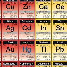 periodic table large size periodic table poster large periodic table shop