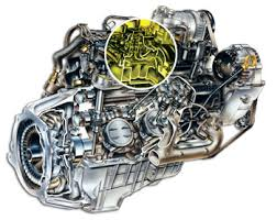 living under the hood diagnosing central port fuel injection