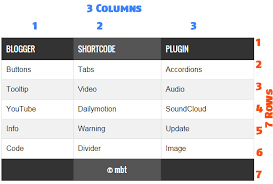 Css Responsive Table by Create Shortcode For Responsive Html Tables