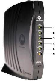 Dsl Light Blinking No Internet High Speed Cable Troubleshooting Your Modem Ptd