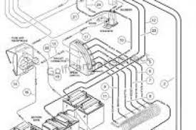 48v battery meter wiring diagram wiring diagram