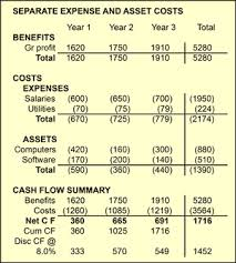 Discounted Flow Analysis Excel Template Flow Statements For Business Cost Benefit Analysis