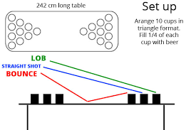beer pong table size cm vs beer pong which game is more fun cornholemart
