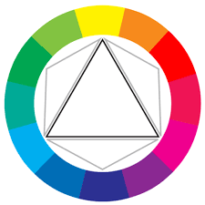 red yellow and blue or cmyk u2014 sitepoint