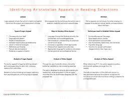 sample of synthesis essay drama analysis sample essay writing teacher tools understanding aristotelian appeals