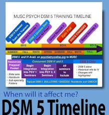 Dsm 5 Desk Reference Dsm 5 Dsm Dsm Education Dsm 5 Timeline