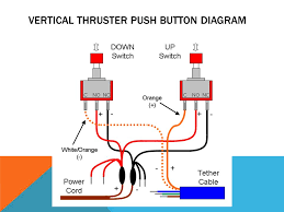 tether switch wiring diagrams wiring diagram simonand