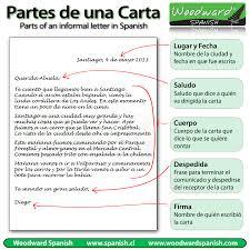 partes de una carta informal woodward spanish