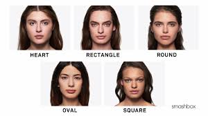 figure out your face shape for contouring by smashbox