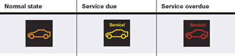 bmw repairs bmw approved servicing mot repairs