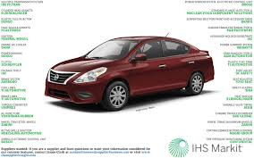 nissan canada executive team suppliers to the 2017 nissan versa