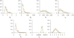 model based analysis of an outbreak of bubonic plague in cairo in