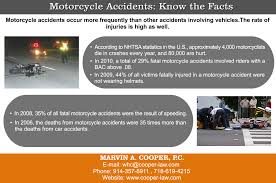 know the facts about motorcycle accidents