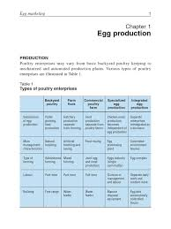 chapter 1 egg production poultry chicken