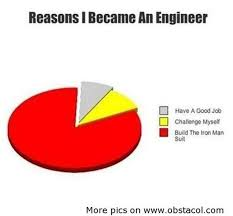 Engineer Meme - these funny engineering memes are sure to make you laugh indiatoday