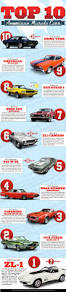 14 best classic american muscle cars images on pinterest