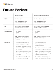 future perfect vs future perfect progressive u2013 esl library blog