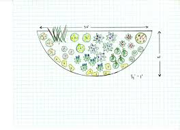 Butterfly Garden Layout by Designing A Butterfly Garden