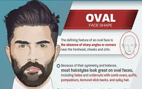 hair styles for egg shaped males the ultimate guide for the best haircuts for men infographic