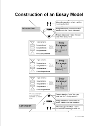ap english essay samples essays in english essays in english english essays kamagraojelly model essay english model essay english essay example model essay model essay oglasi coschool is cool
