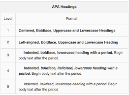 apa structure and formatting of specific elements boundless writing