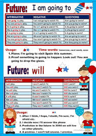 printable worksheets english tenses chart will going to ozetler pinterest chart english and