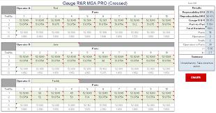 Attribute Gage R R Excel Template R R Thebridgesummit Co