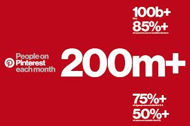 celebrating the 200 million people of pinterest blog