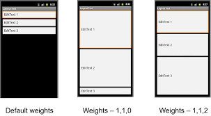 android layout weight attribute cs 496 lecture 14 mobile ui part ii view layouts