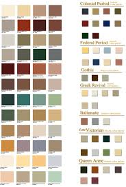 italianate victorian paint colors federal gothic greek