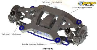 subaru wrx engine diagram superpro suspension parts and poly bushings for subaru impreza