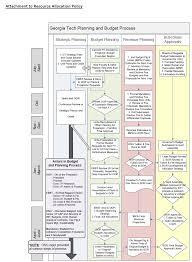 lexisnexis verification of occupancy business u0026 finance