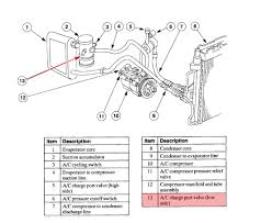2001 monte carlo coolant system diagram wiring diagrams