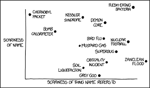 Bobby Tables Xkcd 1190